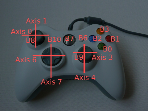 Programming joysticks with linux, part 2 | Scary Reasoner