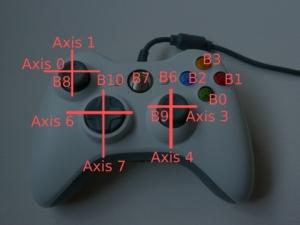 Xbox 360 controller, top view
